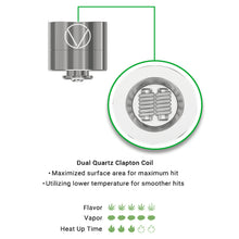 Load image into Gallery viewer, Dabox Wax Vaporizer Replacement Coils dual clapton coil explanation