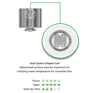 Dabox Wax Vaporizer Replacement Coils dual clapton coil explanation