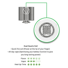 Load image into Gallery viewer, Dabox Wax Vaporizer Replacement Coils dual coil explanation