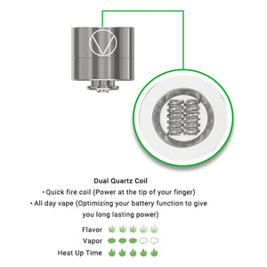 Dabox Wax Vaporizer Replacement Coils dual coil explanation