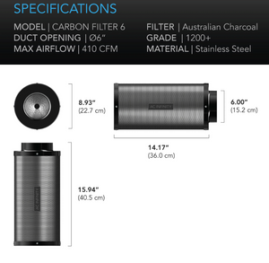 AC Infinity Australian Charcoal Carbon Filter