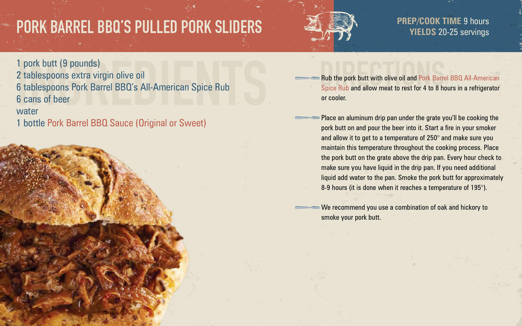 Grilled Pulled Pork Sliders Tailgating Recipe