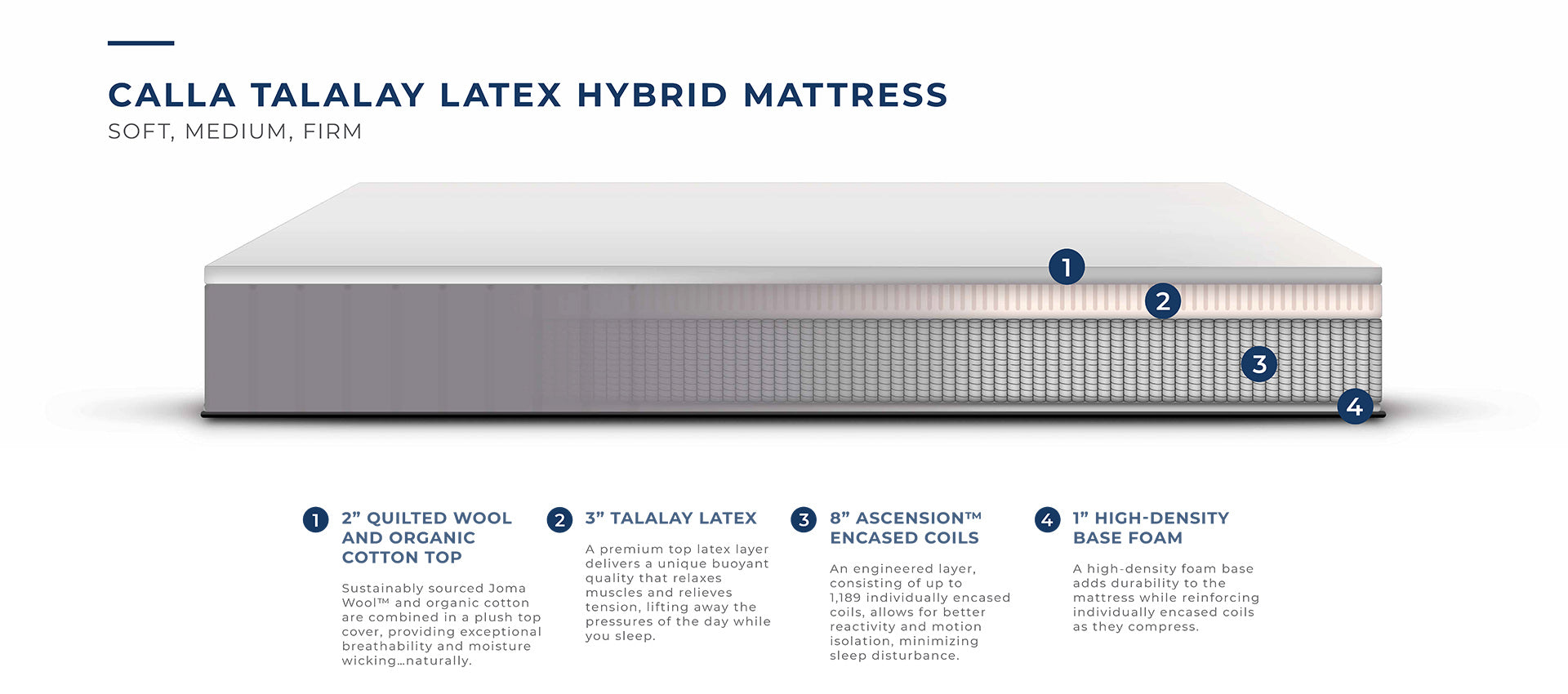 Calla Talalay Latex Hybrid 14″ Mattress