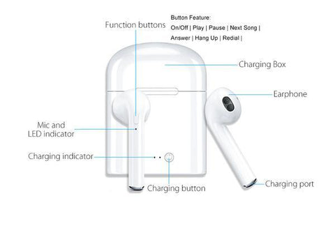 Wireless Bluetooth Earbuds Wireless Earbuds Wireless Earphones Best Earbuds