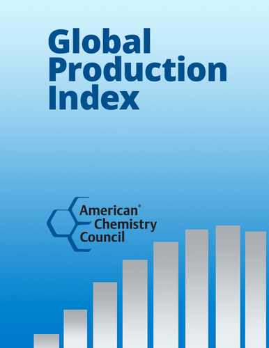 Global Production Index