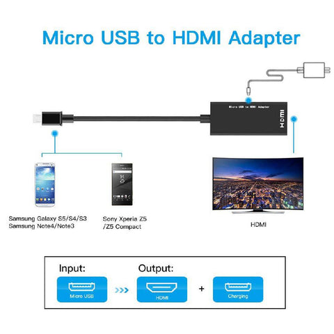 New TV Stick Type C & Micro USB to HDMI Adapter Digital Video Audio Converter Cable HDMI Connector for Samsung PC Laptop r25