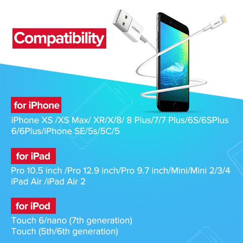 Image of Ugreen MFi USB Cable for iPhone X Xs Max XR 2.4A Fast Charging USB Charger Data Cable for iPhone Cable 8 7 6Plus USB Charge Cord