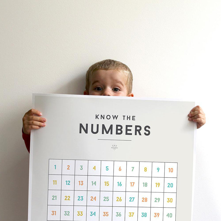 Poster . Learning - Numbers