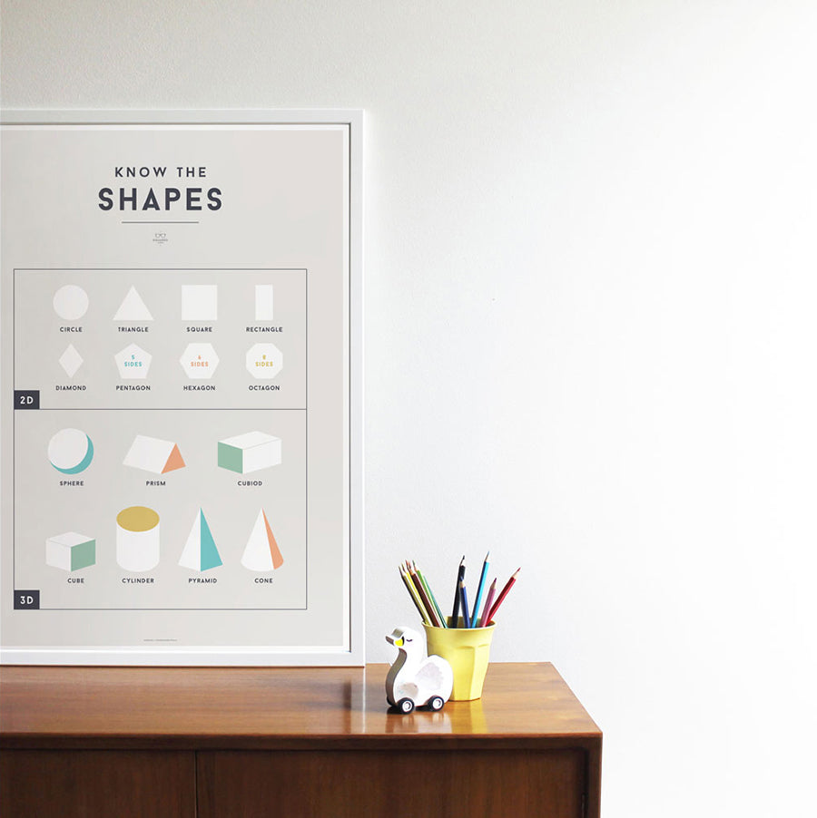 Poster . Learning - Shapes