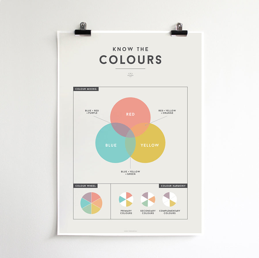 Poster . Learning - Colours