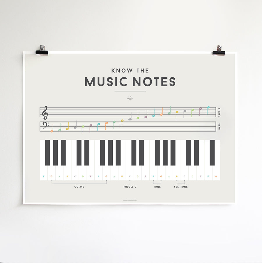 Poster . Learning - Music Notes