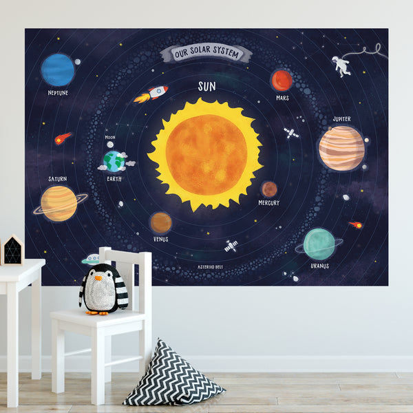 Solar System - Peel and Stick Poster Sticker - Outer Space Poster - Planets Poster Print