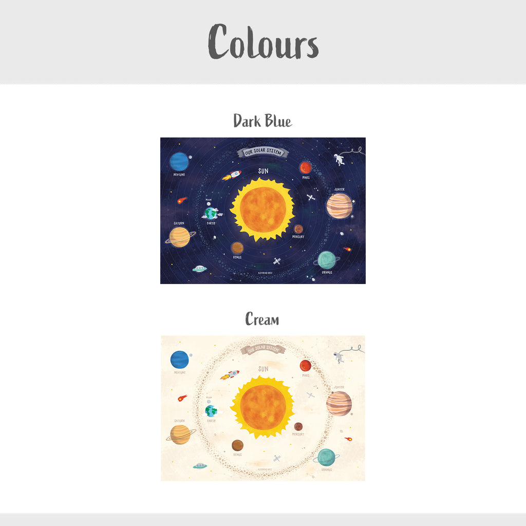 Solar System Fabric Poster Sticker - Cream