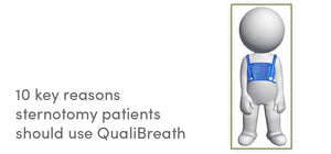 10 key reasons sternotomy patients should use QualiBreath