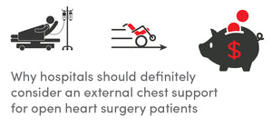 Why hospitals should definitely consider an external chest support for open heart surgery patients