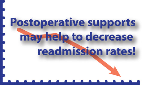 Postoperative supports may help to decrease readmission rates