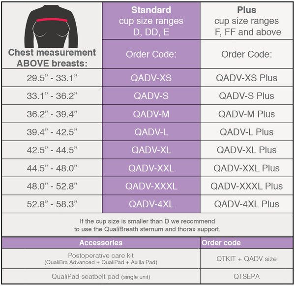 QualiBra Advanced sternum and breast support sizing chart in inches
