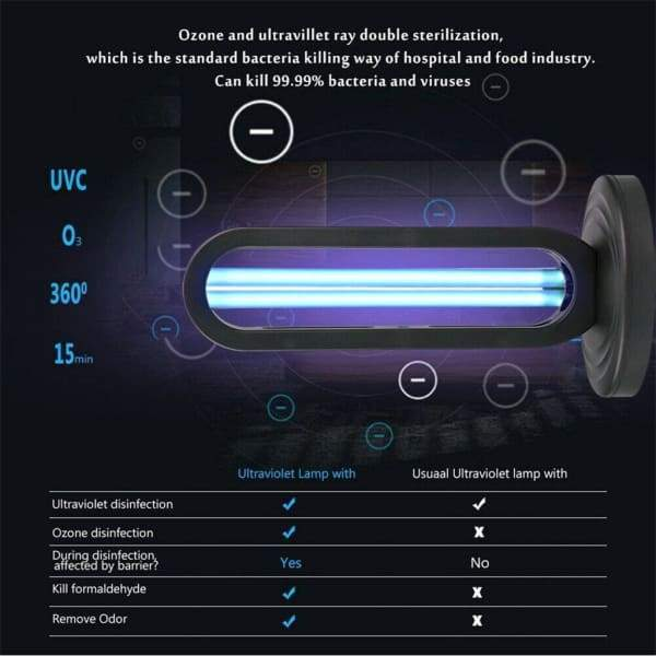 Sterilization of 110V Ultraviolet Disinfection Lamp -
