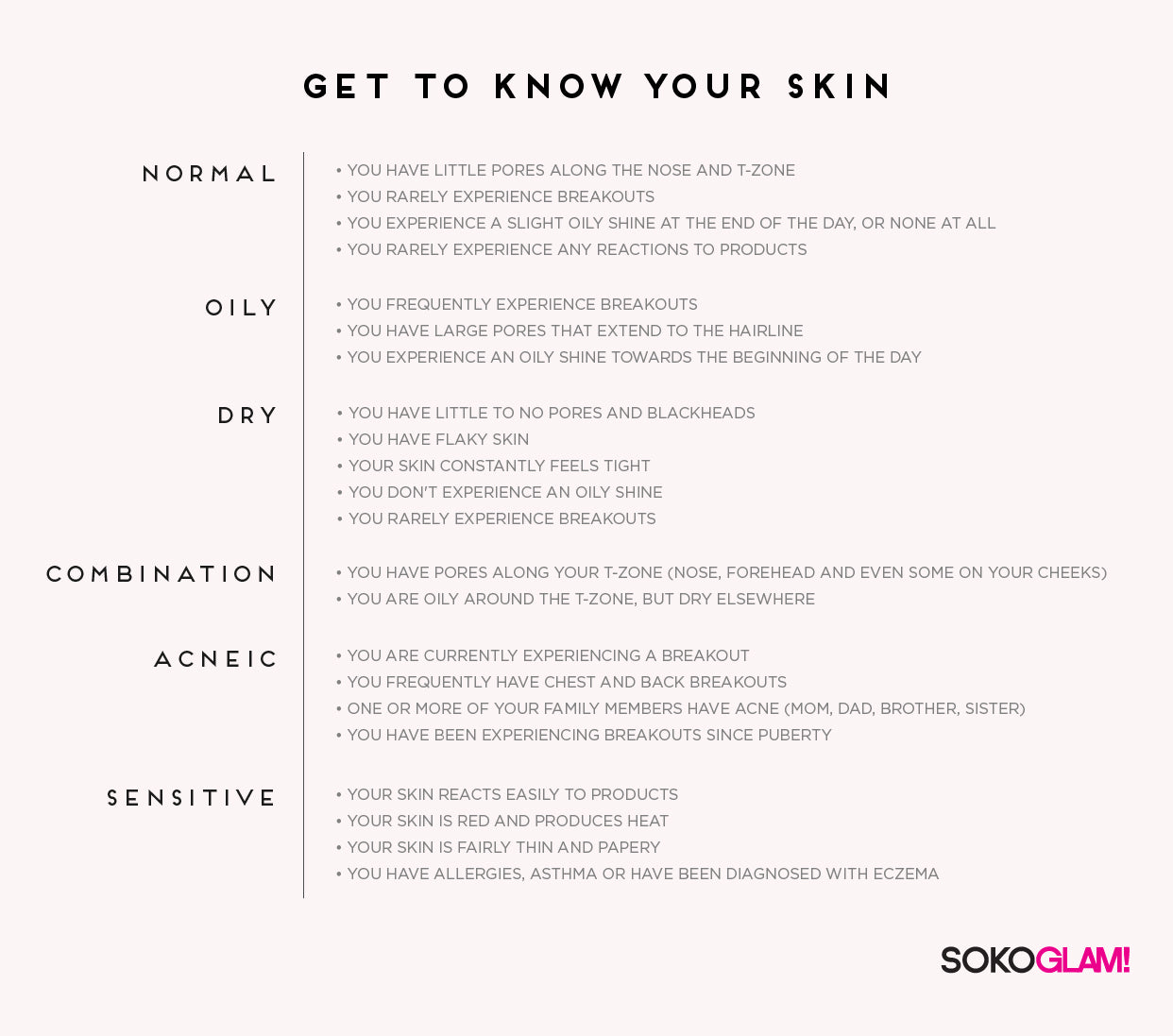 What Is My Skin Type: How to Find The Best Products forYours images