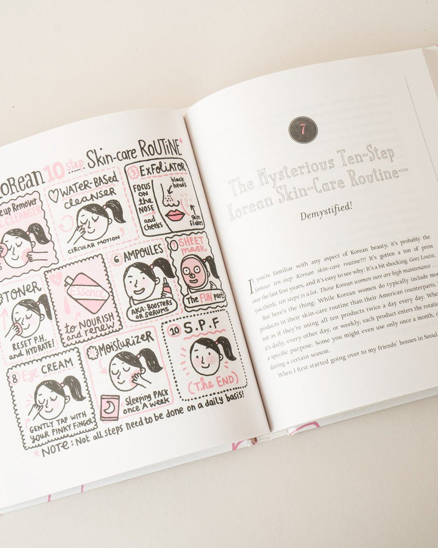The Little Book of Skin Care (1st Edition) inside with illustrator to help understanding about the step