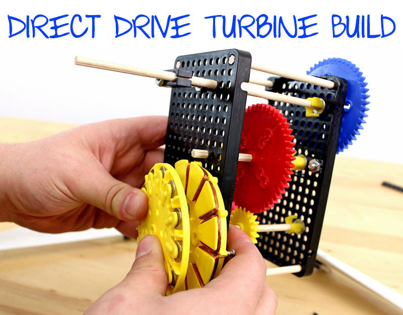 Direct Drive Wind Turbine Activity Documents