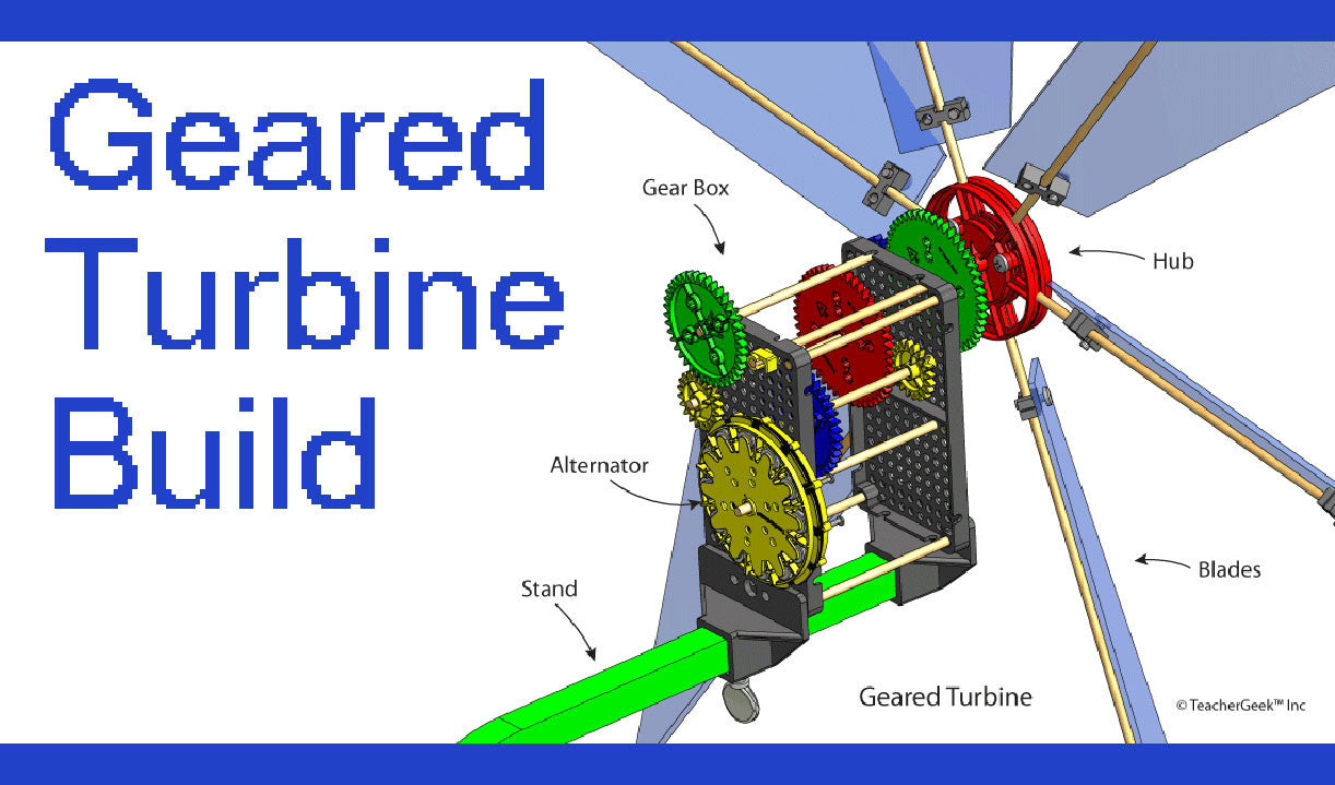 Geared Wind Turbine Activity Documents