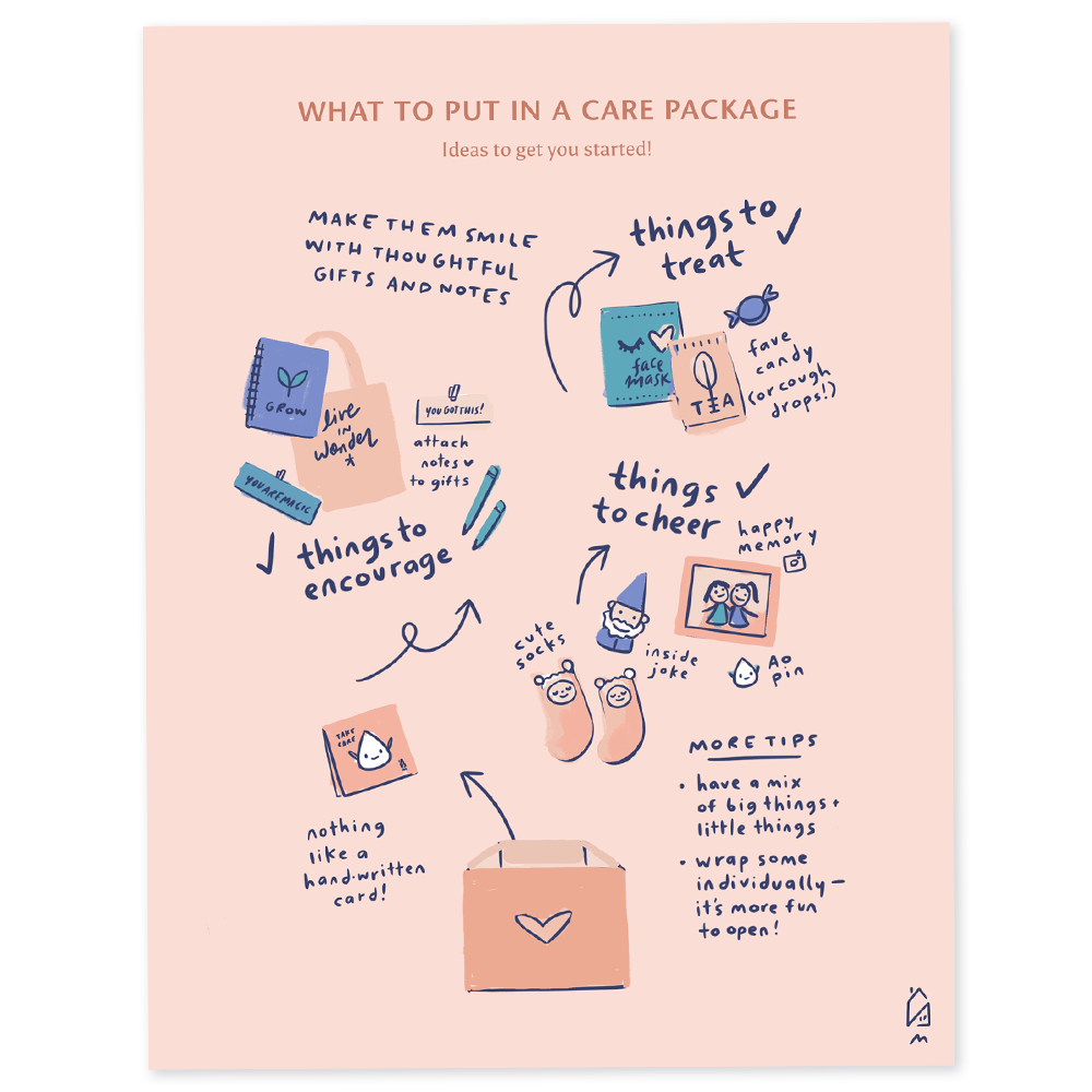 Downloadable | Care Package DIY Kit
