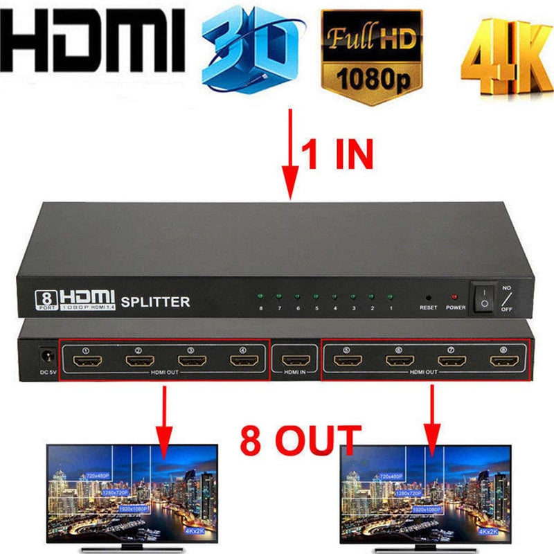 HDMI Splitter 8 PORT Full HD 1080P (HSi-8)