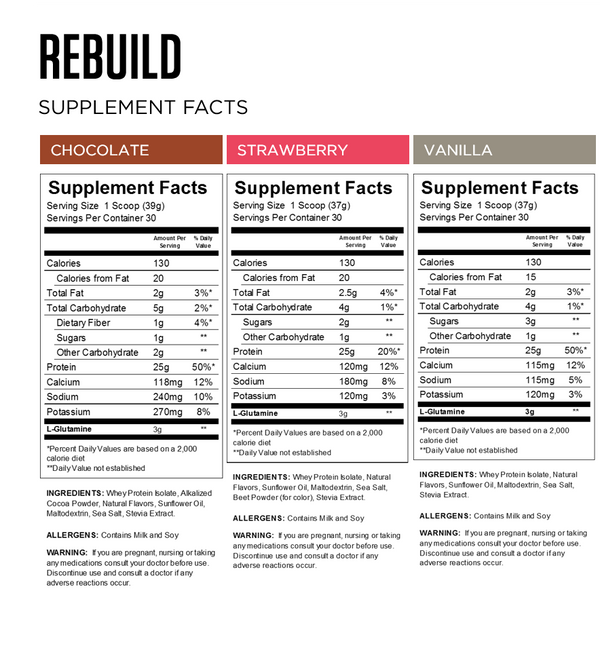 Rebuild Whey Protein - Wholesale