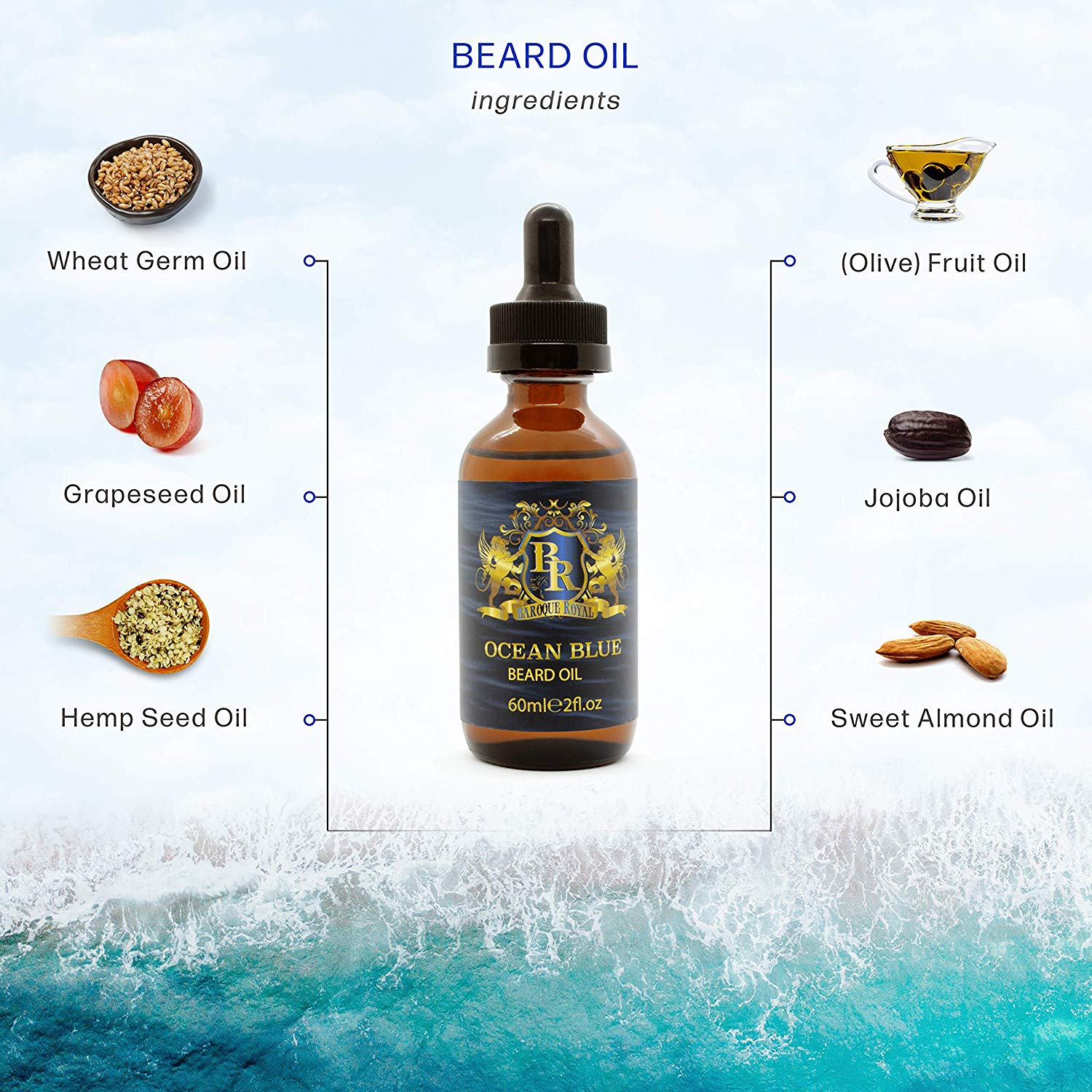 Beard Oil Bottle