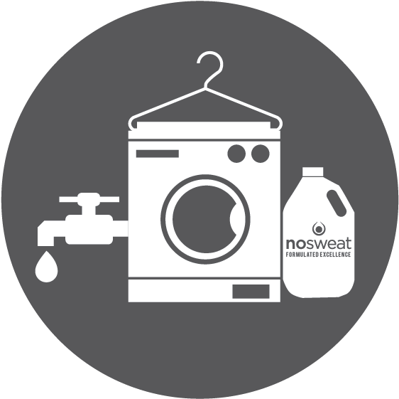 How to do Laundry | Laundry Symbols & Fabric Care That Makes Sense