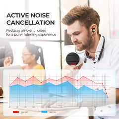 Mpow Focus Aactive Noise Cancelling Neckband Wireless Earphones