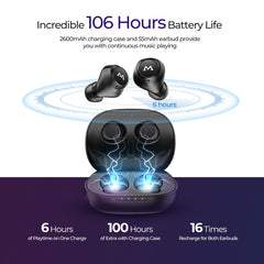 Mpow M20 aptX True Wireless Earbuds with 106-hour Playback