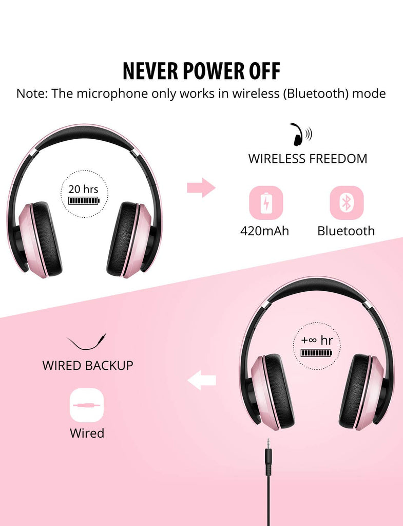 Mpow 059 Bluetooth Headphones Over Ear, Pink Only
