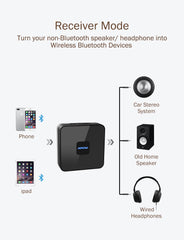 MPOW BH100C Bluetooth Receiver
