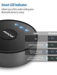 MPOW BH261A Bluetooth Transmitter