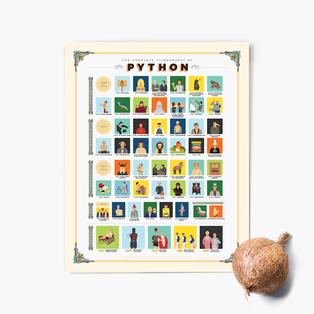 Complete Monty Python Wall Chart