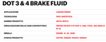 Liquido freni DOT 3 & 4 BRAKE FLUID - Motul 500ml