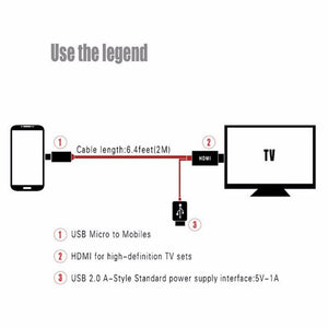 1080P HD MHL Micro USB to HDMI Cable