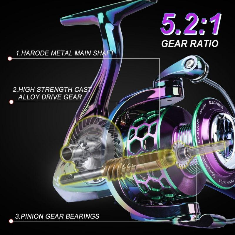 SPEEDPRO AURORA SERIES - GRAPHITE FISHING REEL