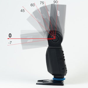 Nissin MG80 Pro Flash Head Angles