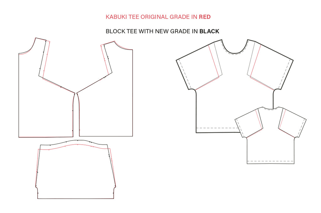 changes in grading for Block tee
