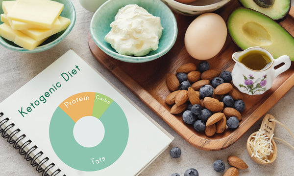 Six Things to Know About Ketogenic Diets