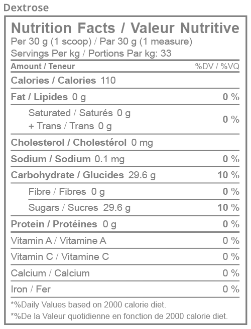 Dextrose Nutrition Facts