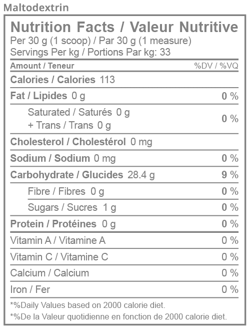 Maltodextrin Supplement Facts