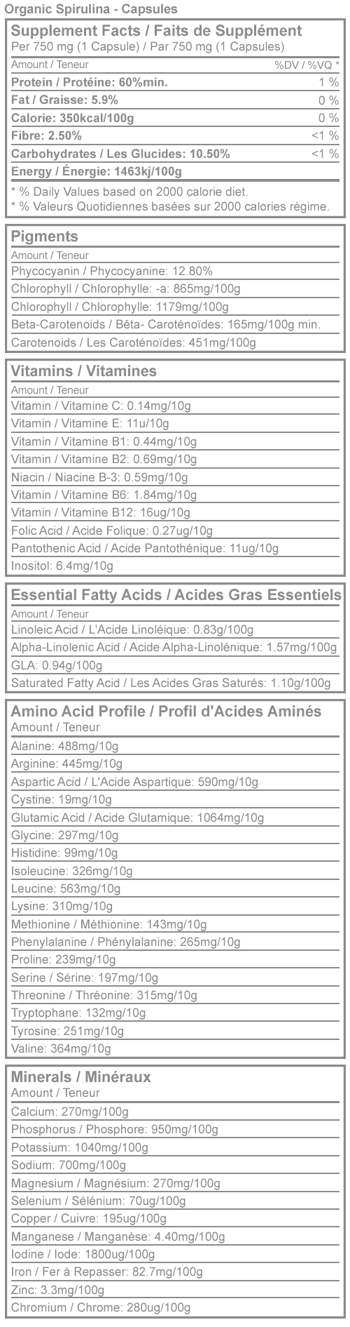Spirulina Capsules Nutrition Facts