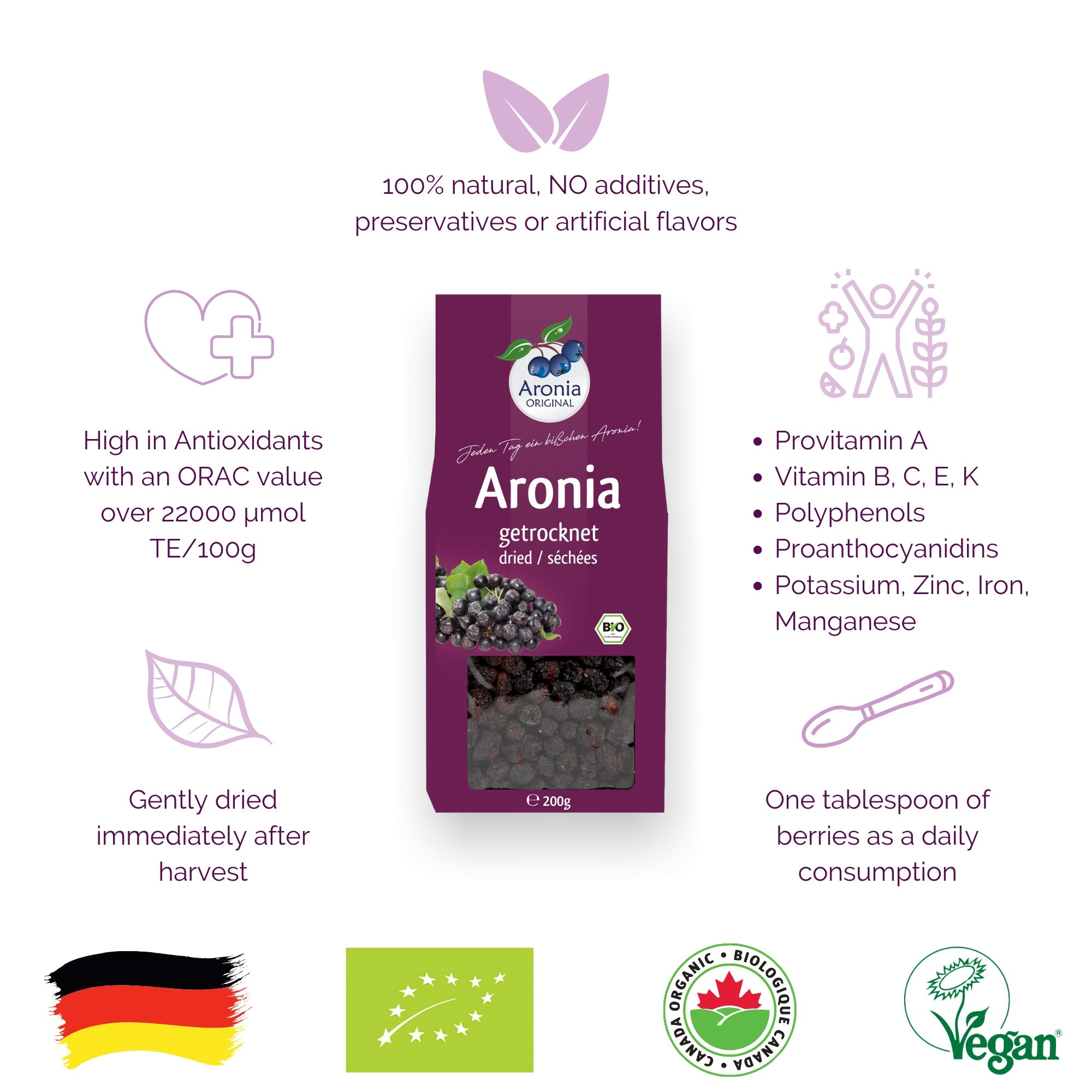 Organic Aronia Berries Dried (200g)