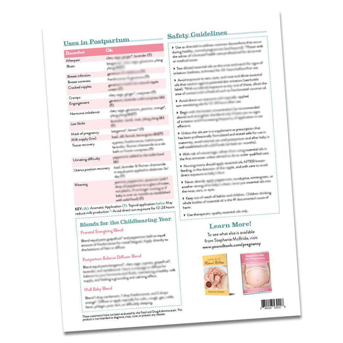 Essential Oils for Pregnancy Laminate Sheet - Your Oil Tools