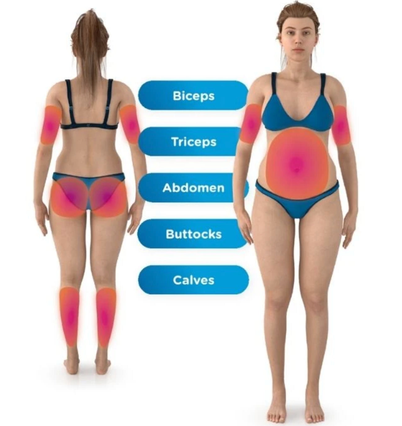 What Body Areas can be Treated with Emsculpt Neo?