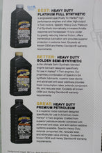Load image into Gallery viewer, Spectro Heavy Duty Platinum Full Synthetic 20/50 Engine Oil, 1 US Qt